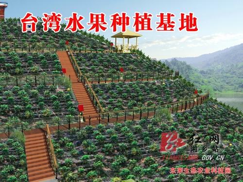生态农业休闲农庄,走生态农业发展道路.   东茅村位于我市北高清图片