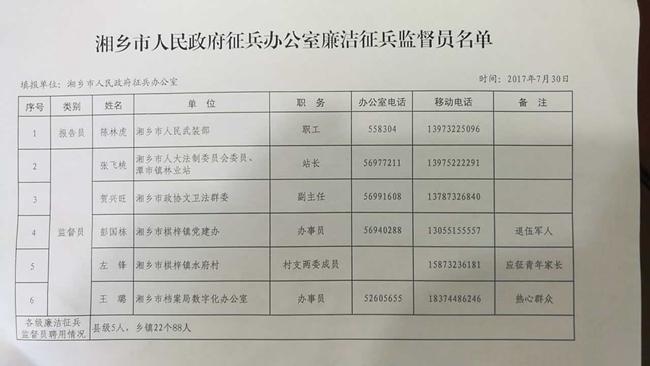 湘乡100名廉洁征兵监督员全程监督征兵工作